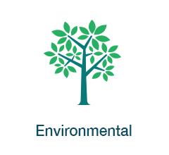 Uygulama - Çevresel