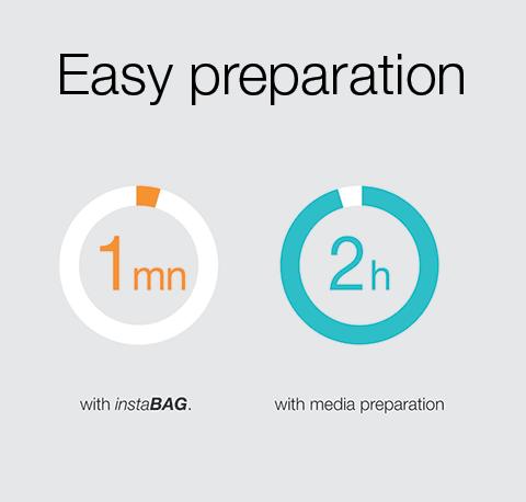 instaBAG - Easy preparation