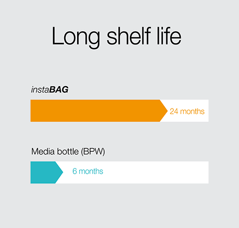 instaBAG - Long shelf life
