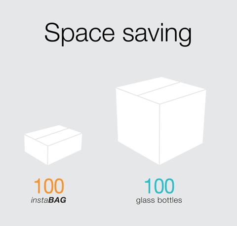 instaBAG - Space saving