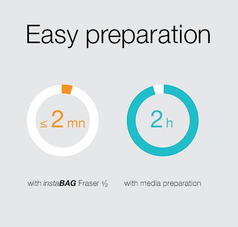 instabag Fraser - easy preparation EN